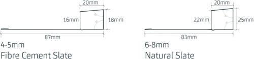 Type 1 sizes